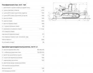 Бульдозер ТМ10 ГСТ12 Поколение 2